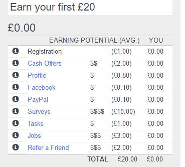 vivatic make £20