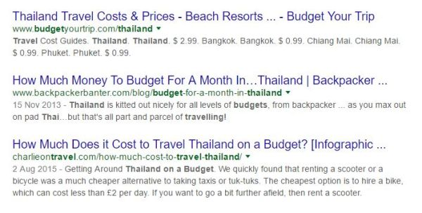 how to travel thailand, keyword research