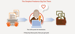 Is Blogmutt a Scam, Or A Legit Freelance Writing Opportunity?
