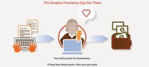 blogmutt freelancing