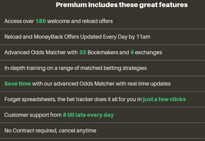 matched betting premium