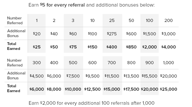ebates referral affiliate program
