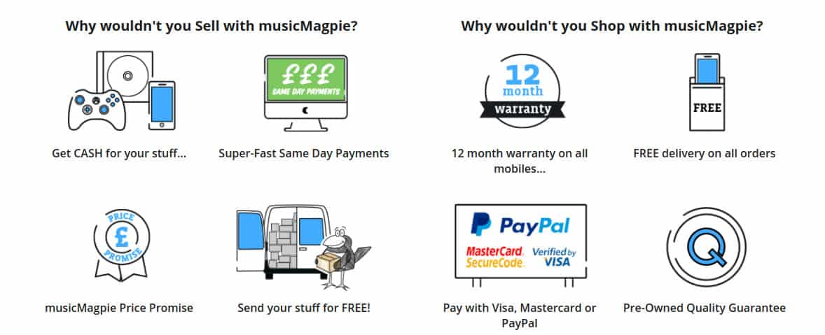 how music magpie works