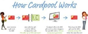 Is CardPool Legitimate?  Buy And Sell Gift Cards For Cash.