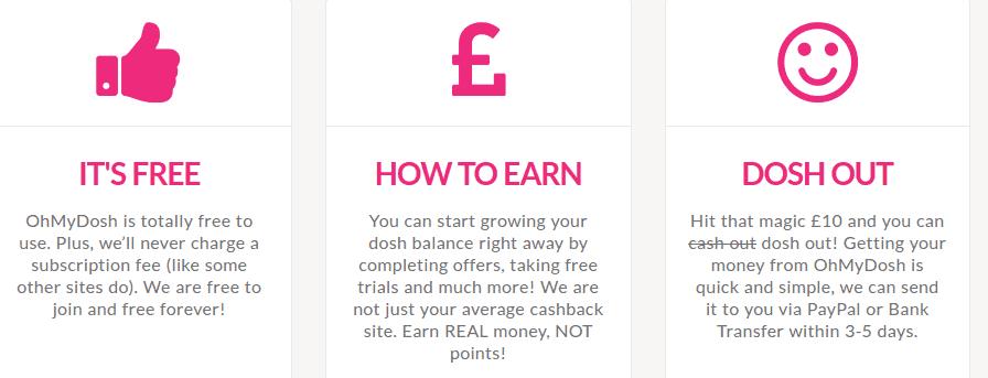 make money with ohmydosh