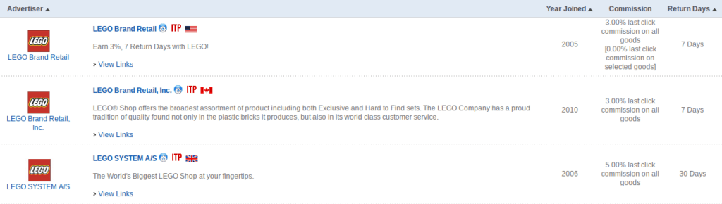 Lego Affiliate Program Review: Is It Worth It? Umm    - RAGS TO NICHE$